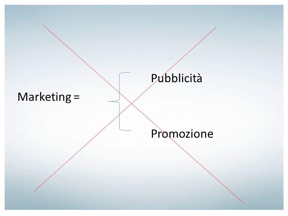 Pubblicità Marketing = Promozione