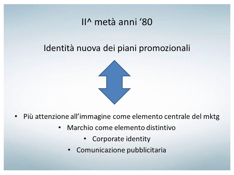 II^ metà anni '80 Identità nuova dei piani promozionali