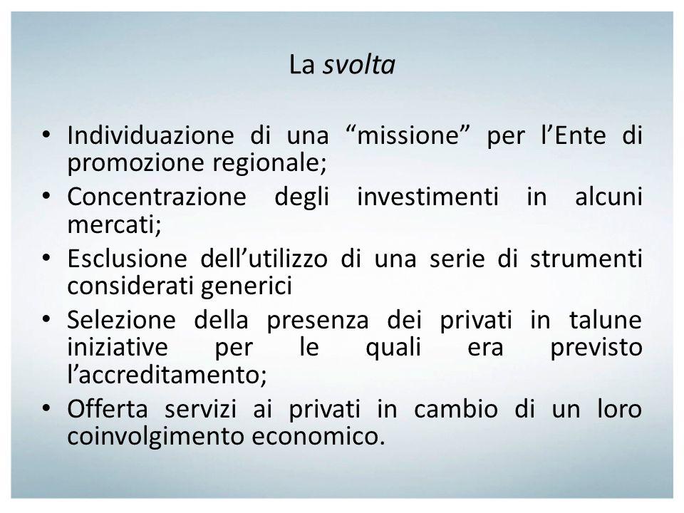 La svolta Individuazione di una missione per l'Ente di promozione regionale; Concentrazione degli investimenti in alcuni mercati;