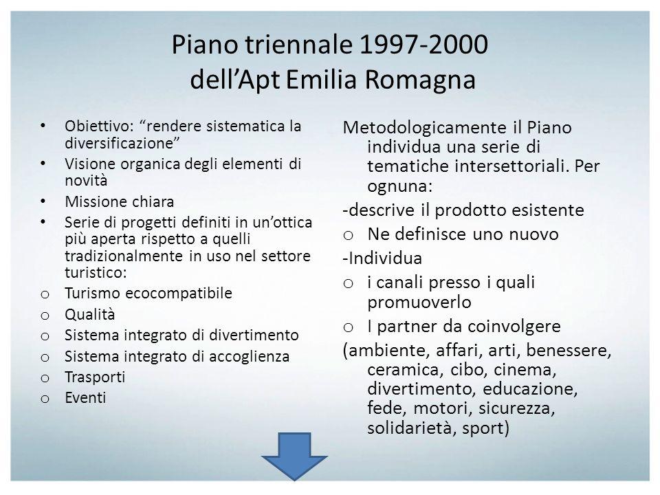 Piano triennale 1997-2000 dell'Apt Emilia Romagna