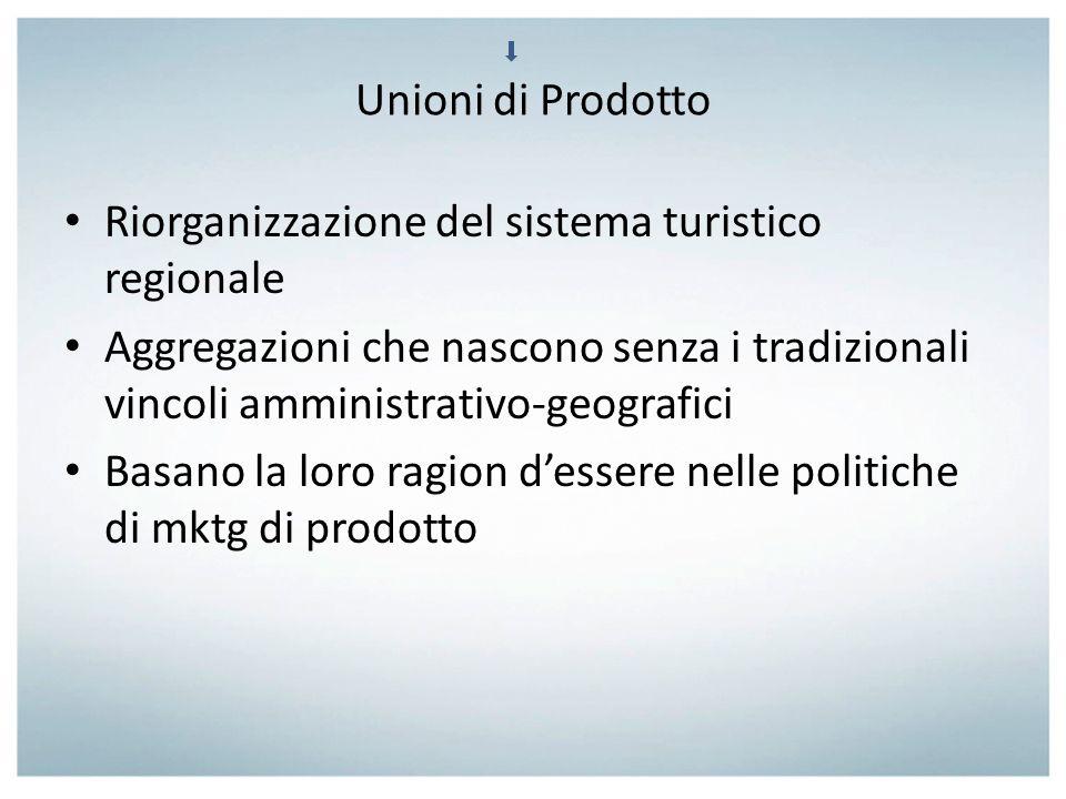 Unioni di Prodotto Riorganizzazione del sistema turistico regionale. Aggregazioni che nascono senza i tradizionali vincoli amministrativo-geografici.