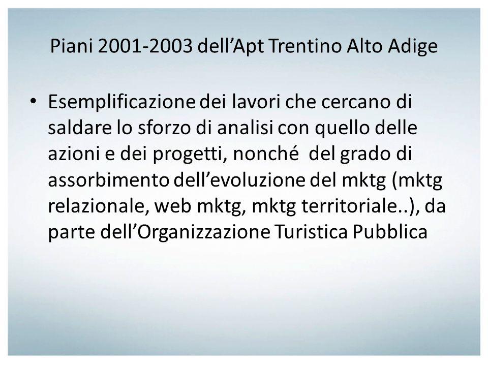 Piani 2001-2003 dell'Apt Trentino Alto Adige