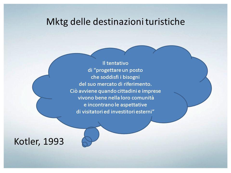 Mktg delle destinazioni turistiche