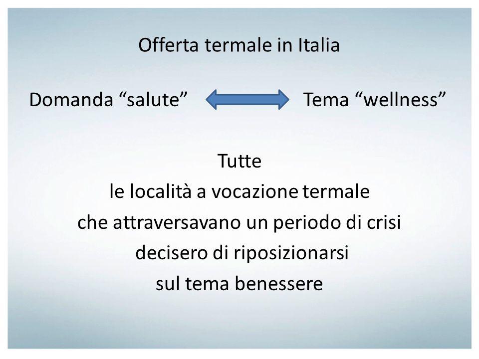 Offerta termale in Italia