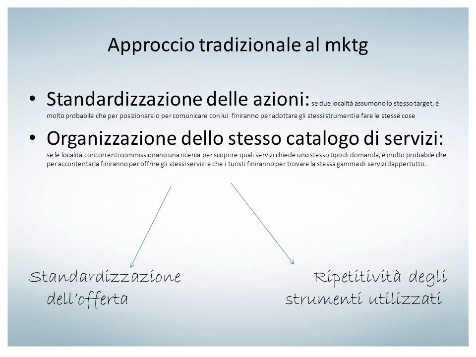 Approccio tradizionale al mktg