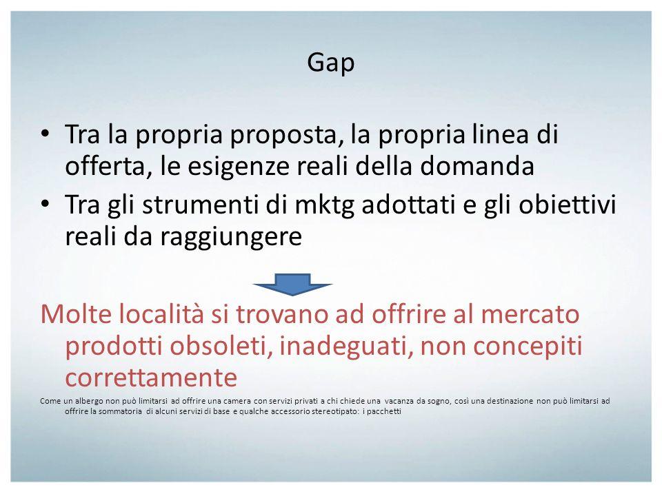 Gap Tra la propria proposta, la propria linea di offerta, le esigenze reali della domanda.