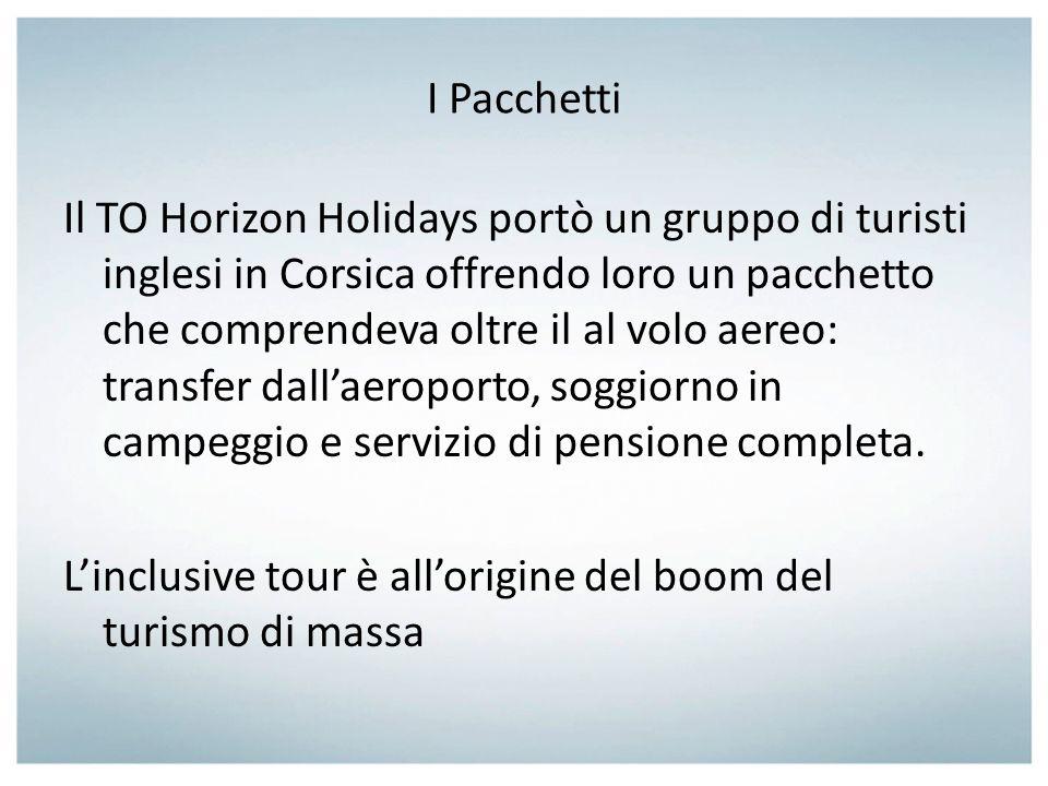 I Pacchetti