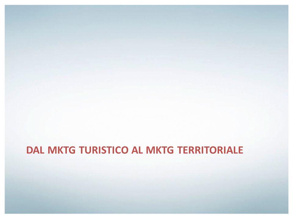 DAL MKTG TURISTICO AL MKTG TERRITORIALE