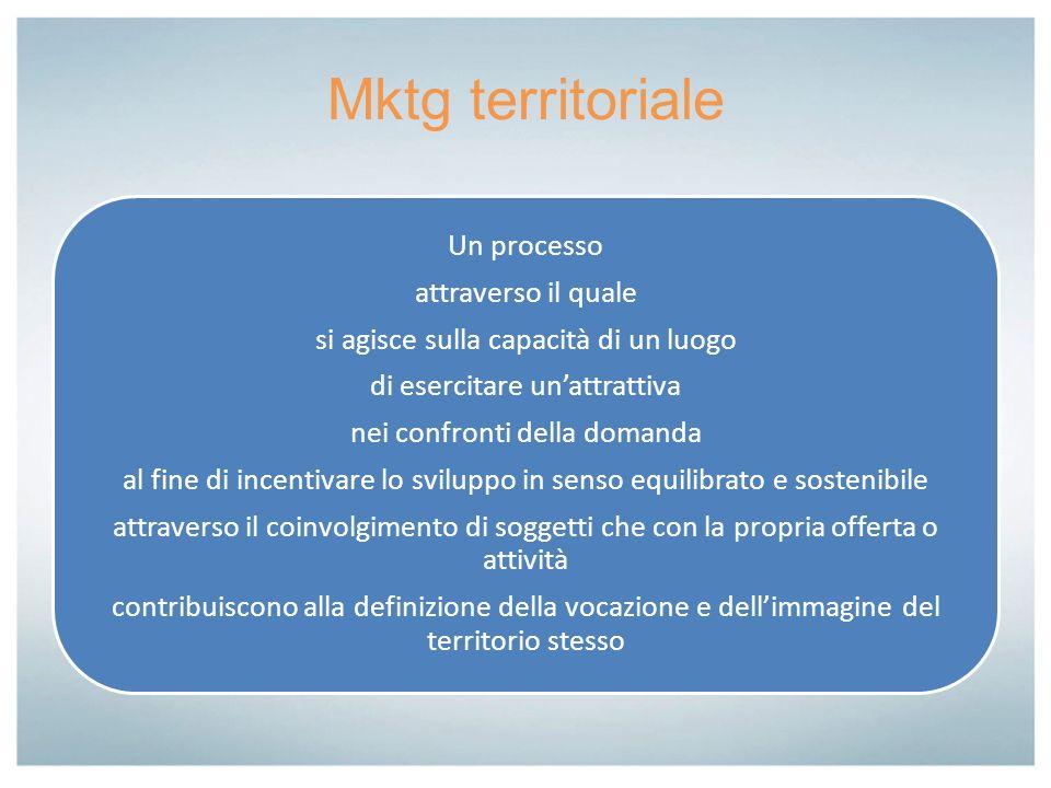 Mktg territoriale si agisce sulla capacità di un luogo