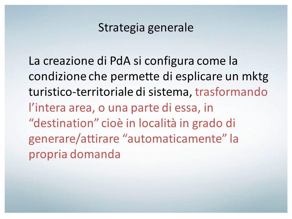 Strategia generale