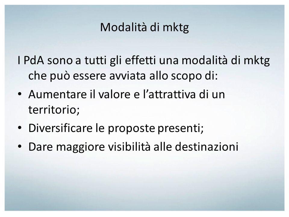 Modalità di mktg I PdA sono a tutti gli effetti una modalità di mktg che può essere avviata allo scopo di:
