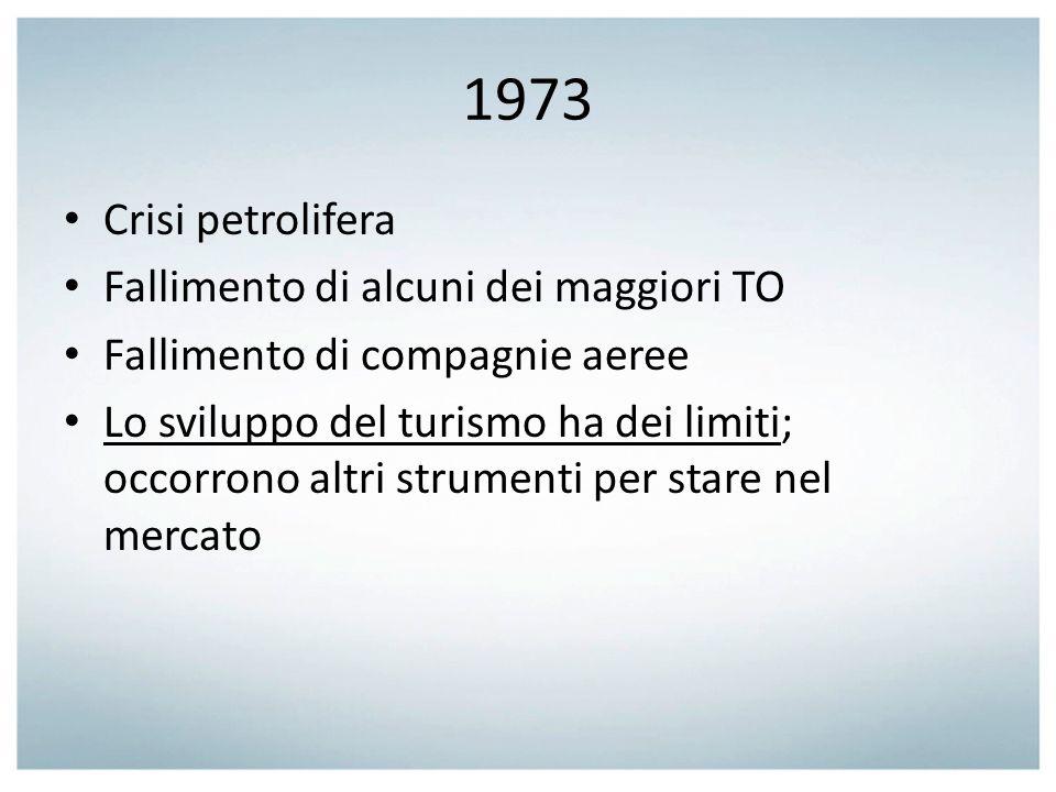 1973 Crisi petrolifera Fallimento di alcuni dei maggiori TO