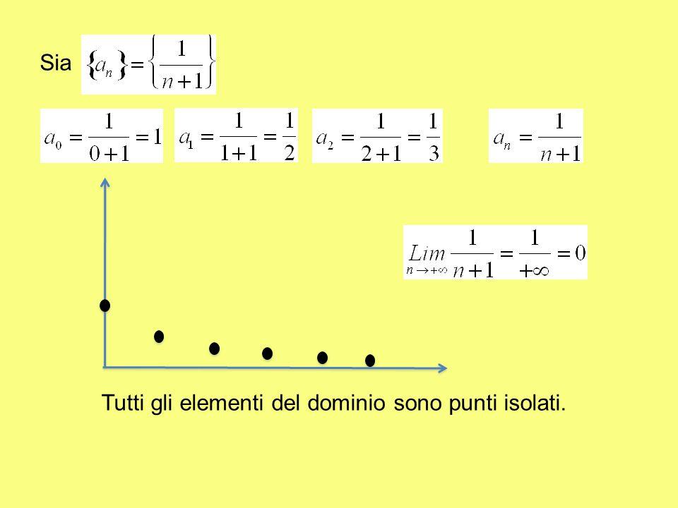 Sia Tutti gli elementi del dominio sono punti isolati.