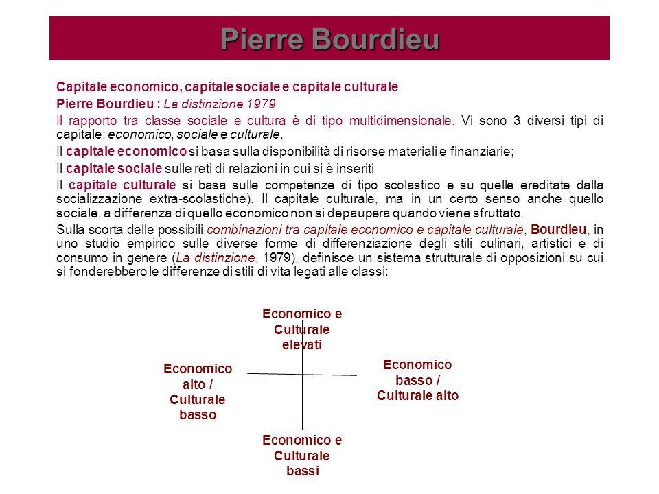 Pierre Bourdieu Capitale economico, capitale sociale e capitale culturale. Pierre Bourdieu : La distinzione 1979.