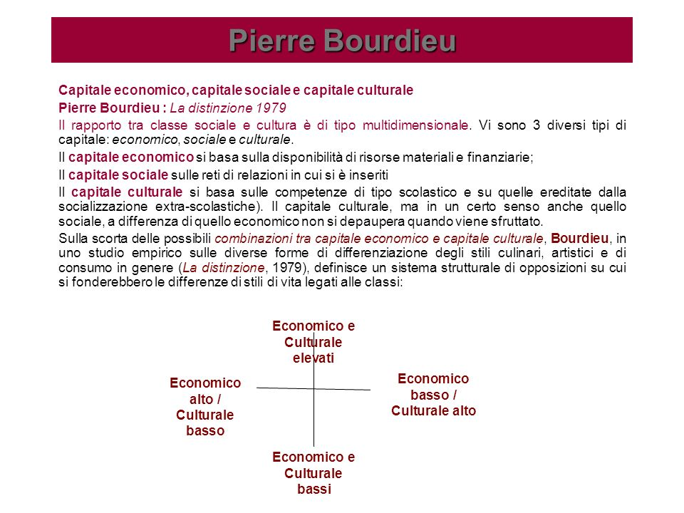 Pierre BourdieuCapitale economico, capitale sociale e capitale culturale. Pierre Bourdieu : La distinzione 1979.