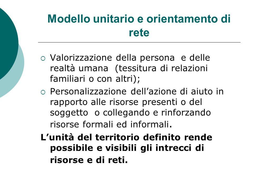 Modello unitario e orientamento di rete