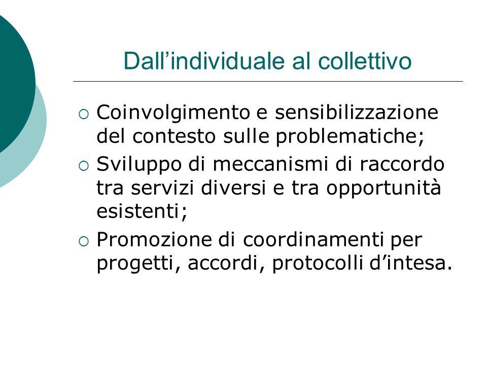 Dall'individuale al collettivo