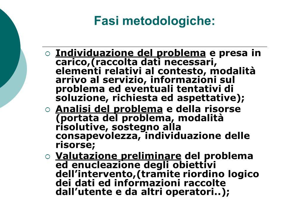Fasi metodologiche: