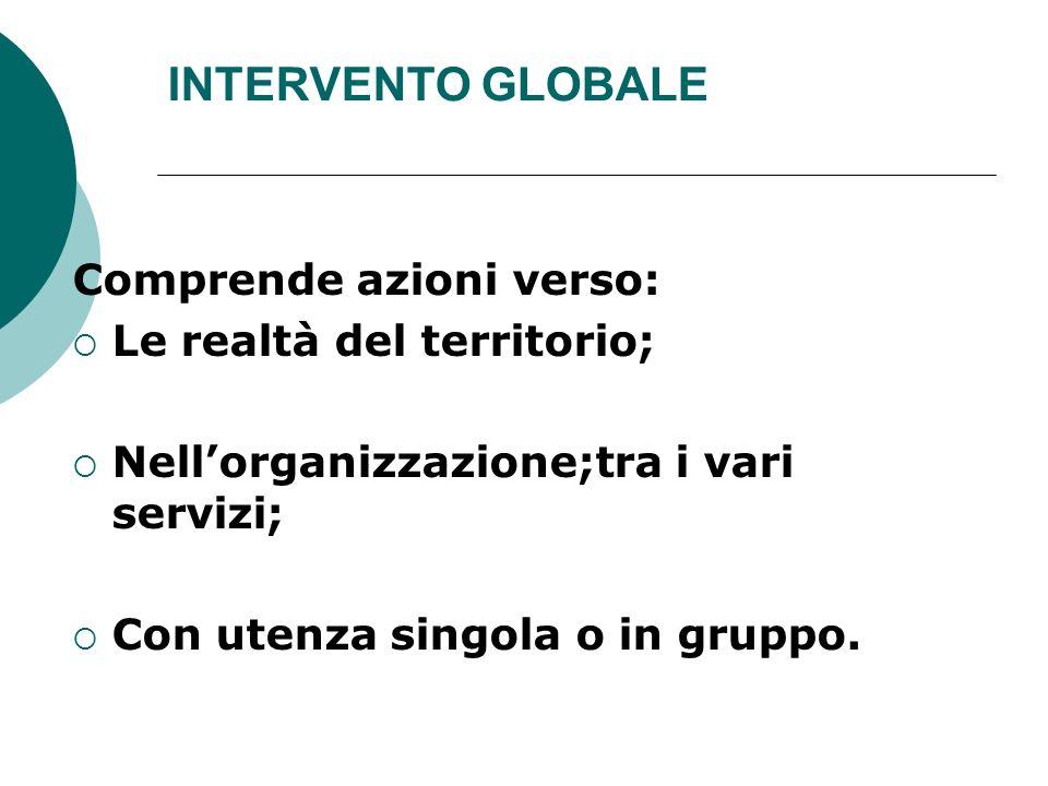INTERVENTO GLOBALE Comprende azioni verso: Le realtà del territorio;