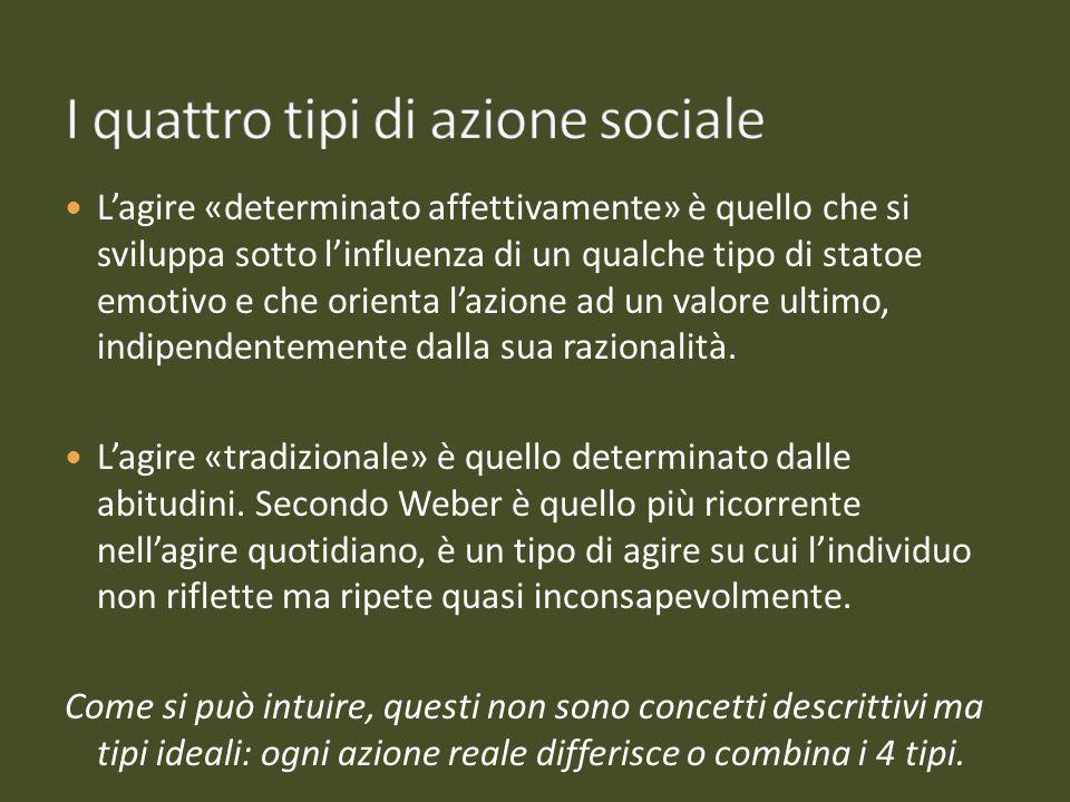 I quattro tipi di azione sociale