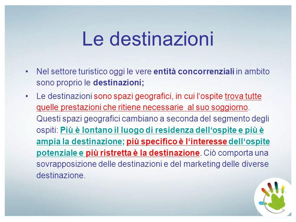 Le destinazioni Nel settore turistico oggi le vere entità concorrenziali in ambito sono proprio le destinazioni;