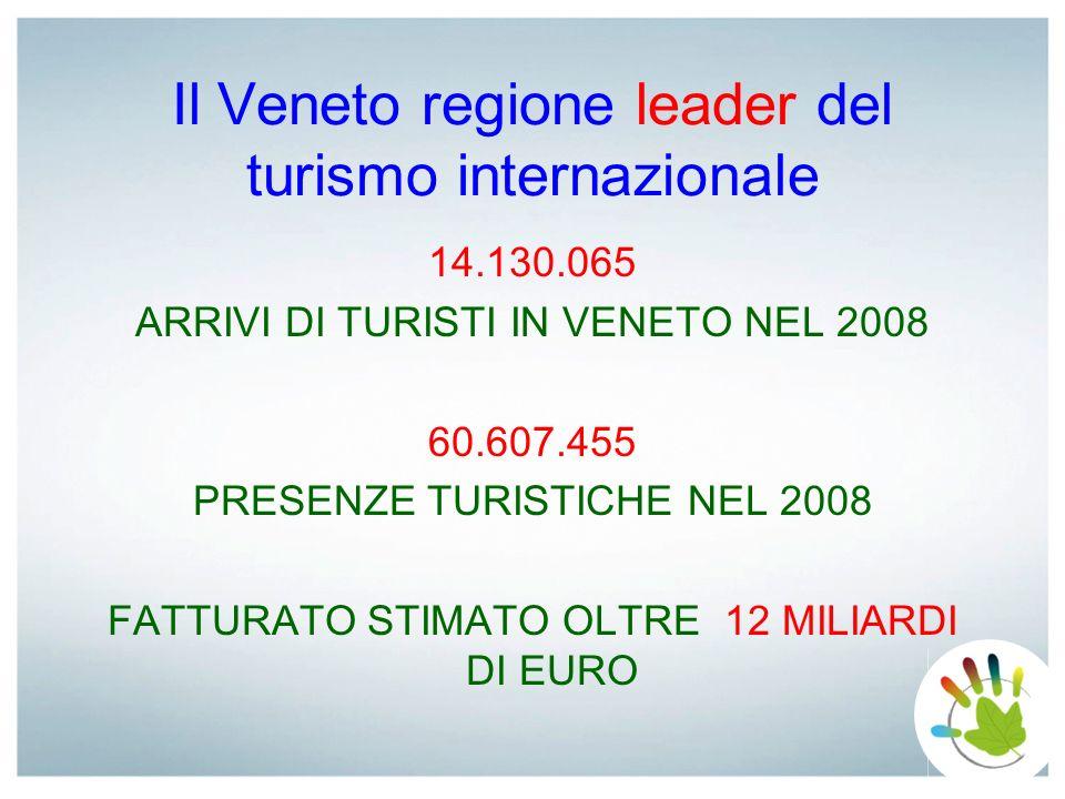 Il Veneto regione leader del turismo internazionale