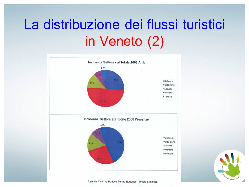 La distribuzione dei flussi turistici in Veneto (2)