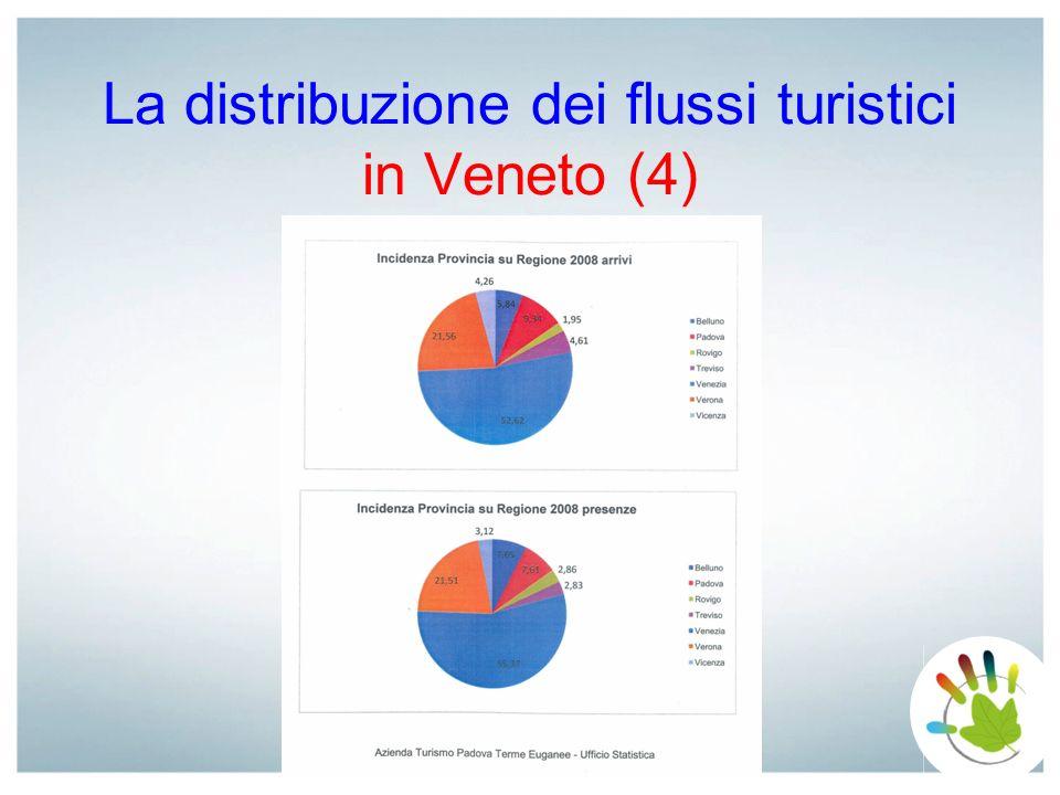 La distribuzione dei flussi turistici in Veneto (4)