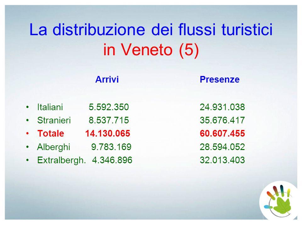 La distribuzione dei flussi turistici in Veneto (5)
