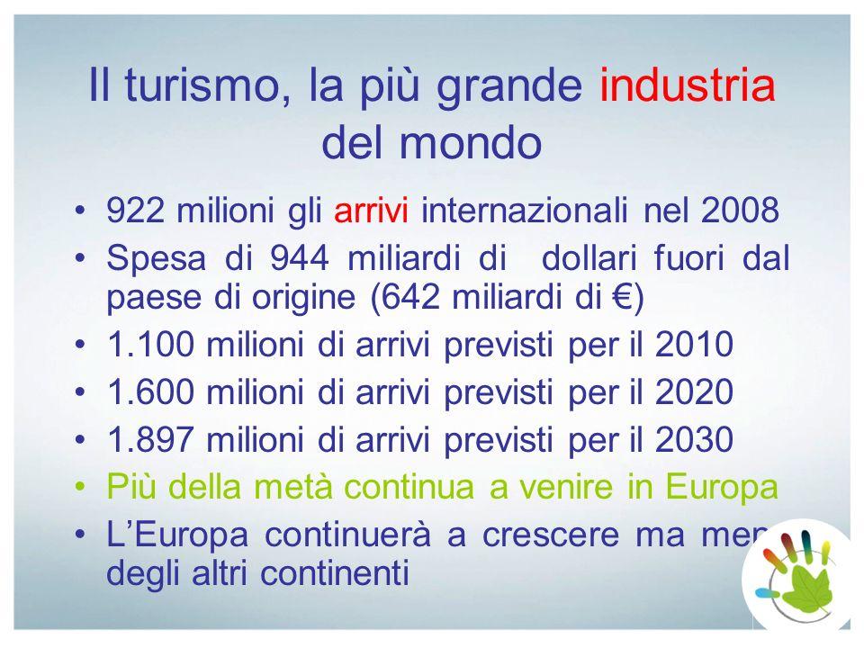 Il turismo, la più grande industria del mondo