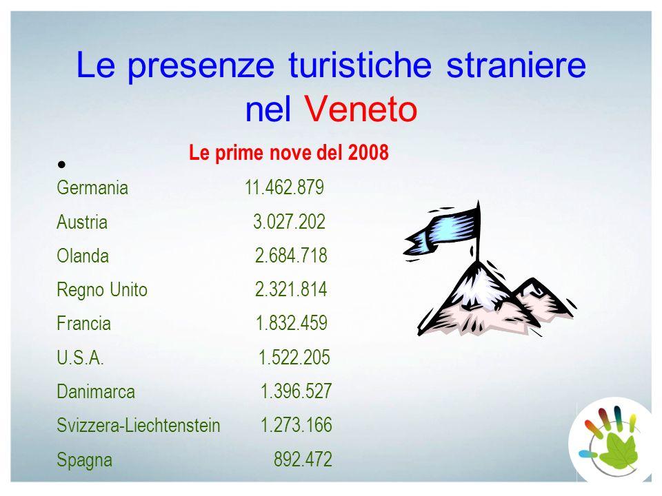 Le presenze turistiche straniere nel Veneto