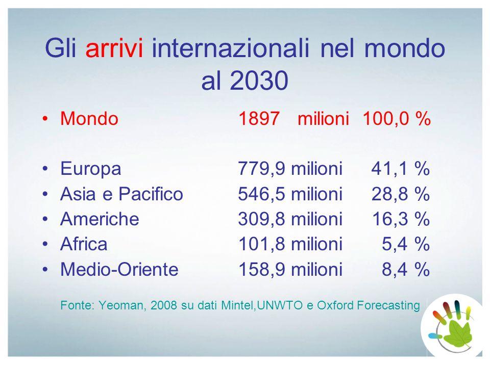 Gli arrivi internazionali nel mondo al 2030