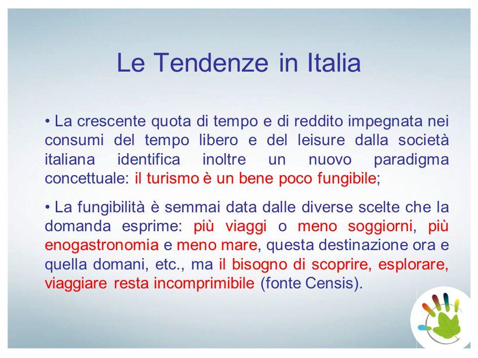 Le Tendenze in Italia