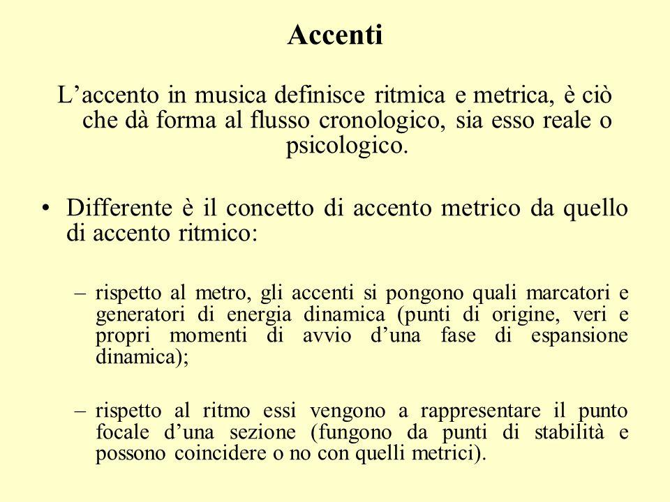 Accenti L'accento in musica definisce ritmica e metrica, è ciò che dà forma al flusso cronologico, sia esso reale o psicologico.