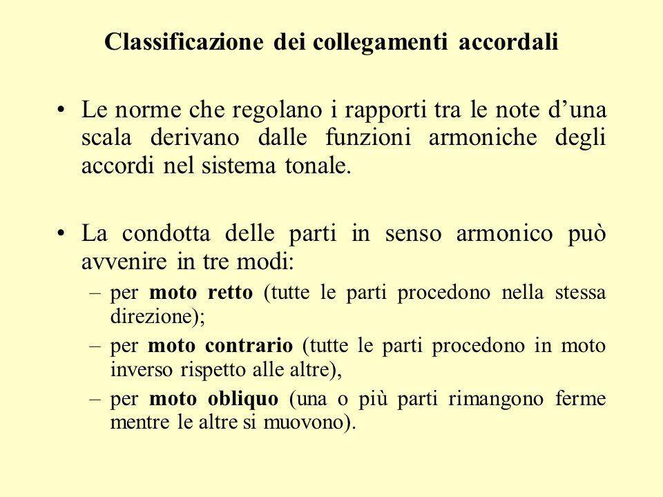 Classificazione dei collegamenti accordali