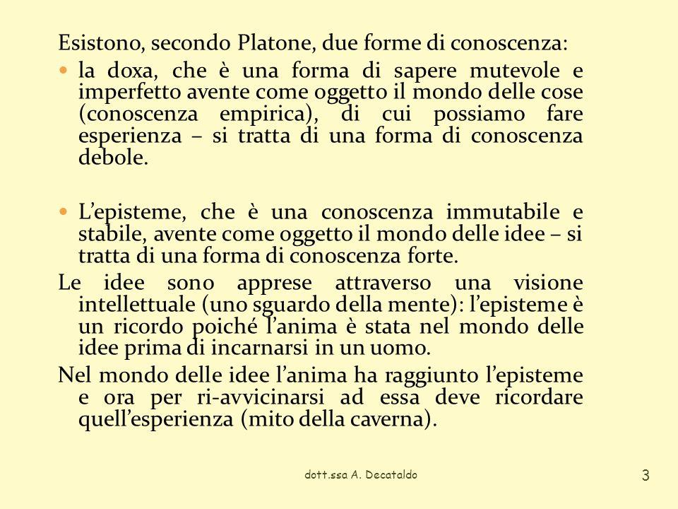 Esistono, secondo Platone, due forme di conoscenza: