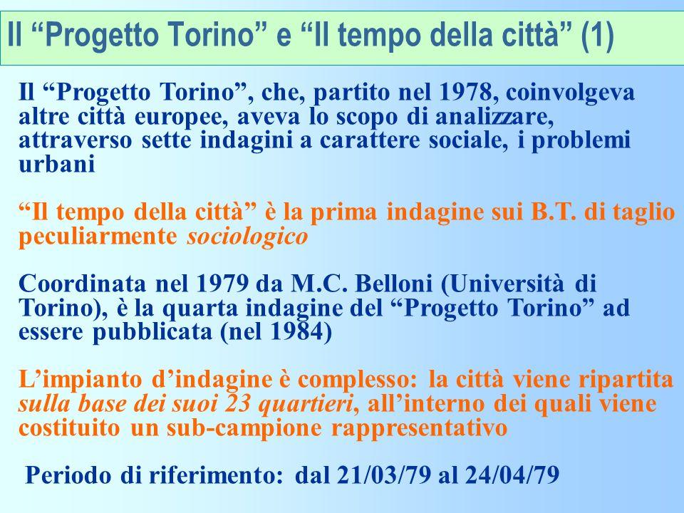 Il Progetto Torino e Il tempo della città (1)