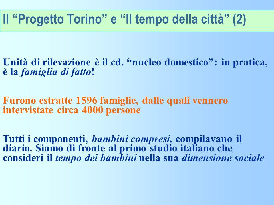 Il Progetto Torino e Il tempo della città (2)