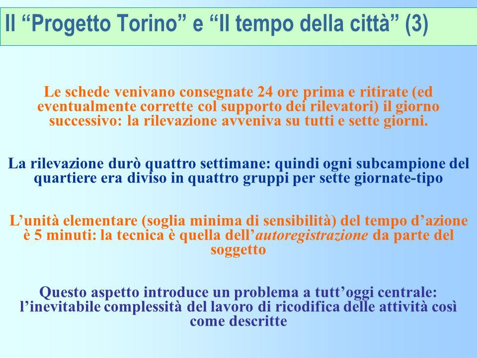 Il Progetto Torino e Il tempo della città (3)