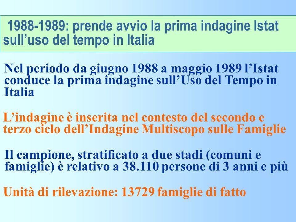 1988-1989: prende avvio la prima indagine Istat sull'uso del tempo in Italia