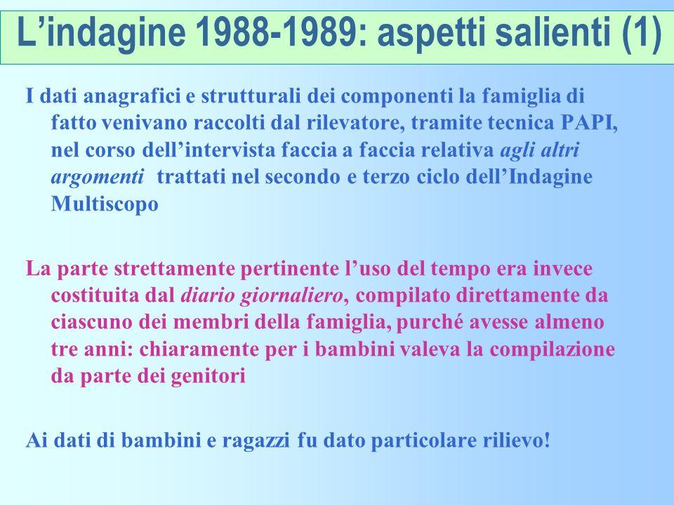 L'indagine 1988-1989: aspetti salienti (1)