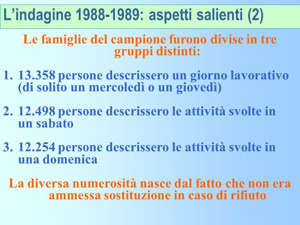 L'indagine 1988-1989: aspetti salienti (2)