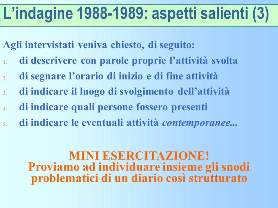 L'indagine 1988-1989: aspetti salienti (3)