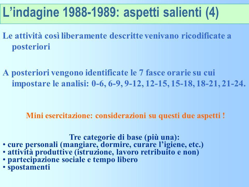 L'indagine 1988-1989: aspetti salienti (4)