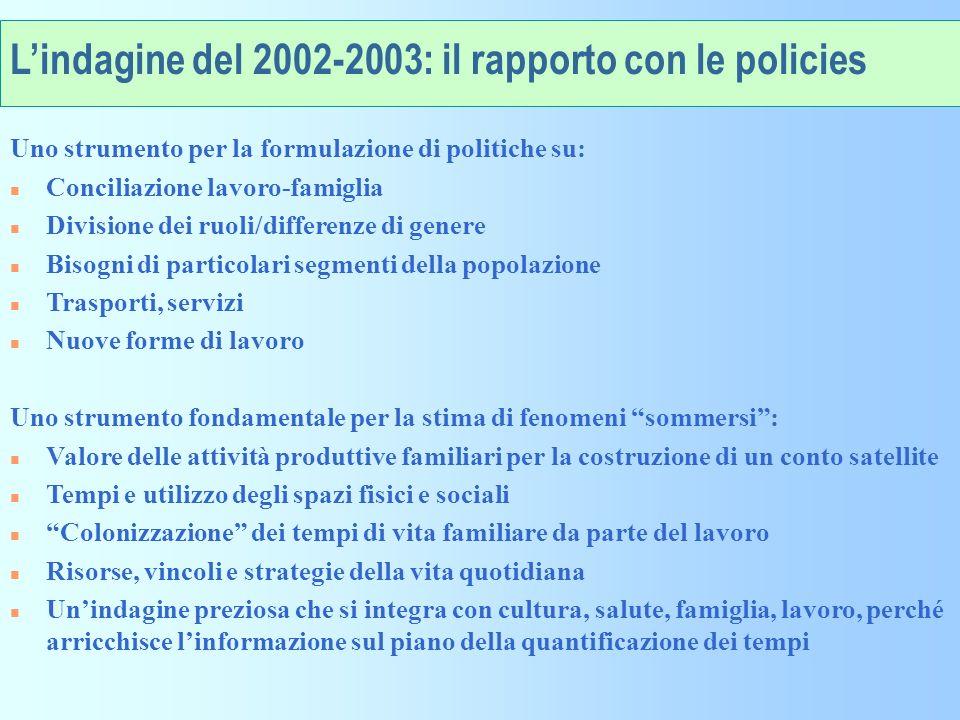 L'indagine del 2002-2003: il rapporto con le policies