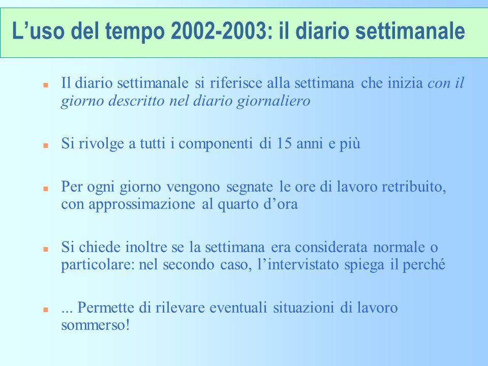 L'uso del tempo 2002-2003: il diario settimanale