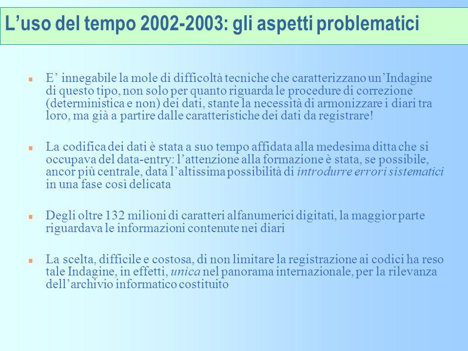L'uso del tempo 2002-2003: gli aspetti problematici