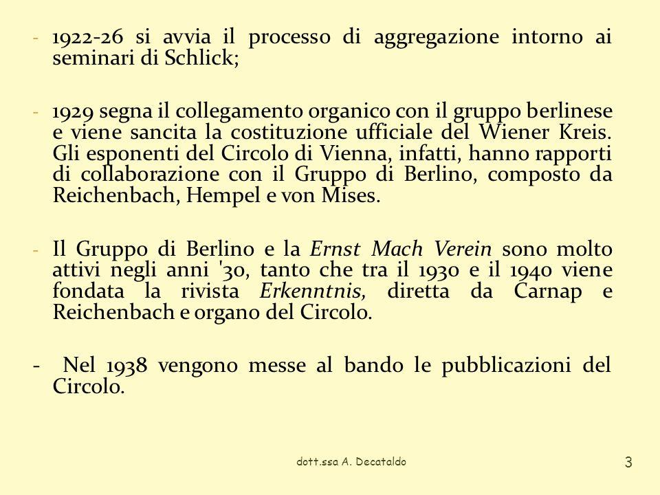 - Nel 1938 vengono messe al bando le pubblicazioni del Circolo.