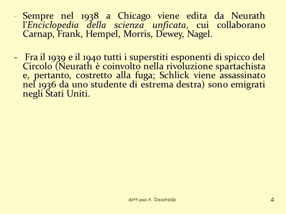 Sempre nel 1938 a Chicago viene edita da Neurath l Enciclopedia della scienza unficata, cui collaborano Carnap, Frank, Hempel, Morris, Dewey, Nagel.