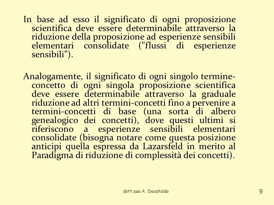 In base ad esso il significato di ogni proposizione scientifica deve essere determinabile attraverso la riduzione della proposizione ad esperienze sensibili elementari consolidate ( flussi di esperienze sensibili ).